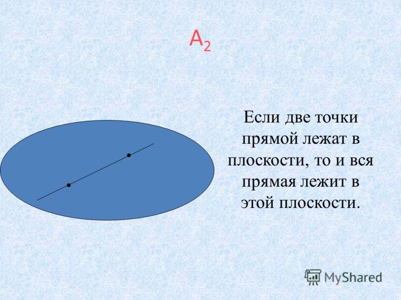 А2А2 Если две точки прямой лежат в плоскости, то и вся прямая лежит в этой плоскости.