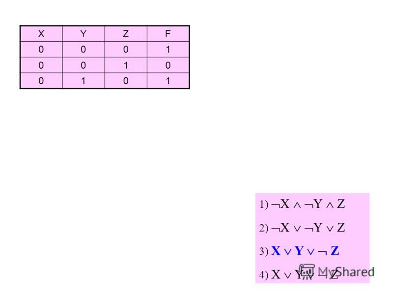 1) X Y Z 2) X Y Z 3) X Y Z 4) X Y Z XYZF 0001 0010 0101