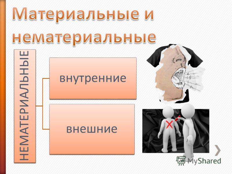 МАТЕРИАЛЬНЫЕ род полезных вещей род средств производства НЕМАТЕРИАЛЬНЫЕ внутренние внешние