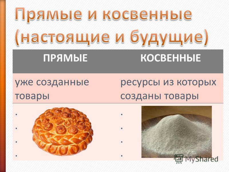 ПРЯМЫЕКОСВЕННЫЕ уже созданные товары ресурсы из которых созданы товары................