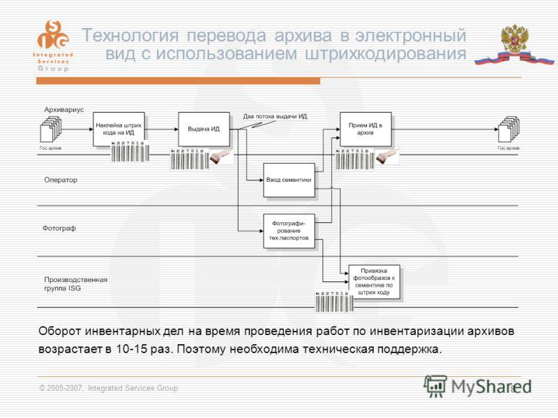 © 2005-2007, Integrated Services Group 8 Технология перевода архива в электронный вид с использованием штрихкодирования Оборот инвентарных дел на время проведения работ по инвентаризации архивов возрастает в 10-15 раз. Поэтому необходима техническая