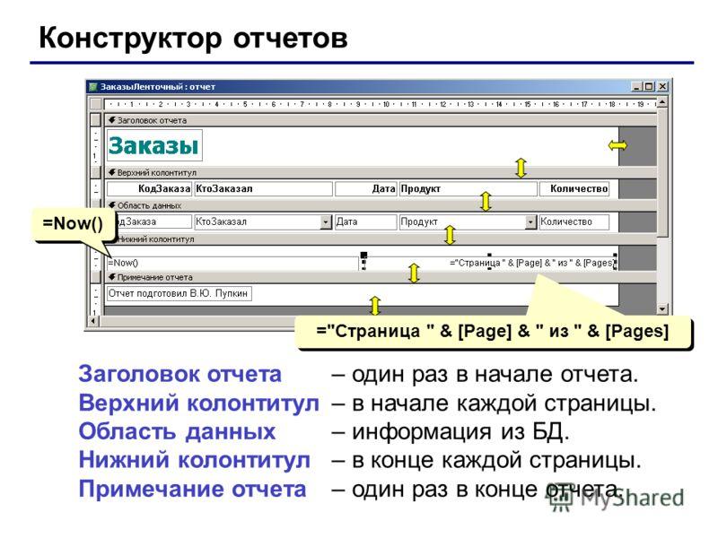 Конструктор отчетов Заголовок отчета – один раз в начале отчета. Верхний колонтитул – в начале каждой страницы. Область данных – информация из БД. Нижний колонтитул – в конце каждой страницы. Примечание отчета – один раз в конце отчета. =