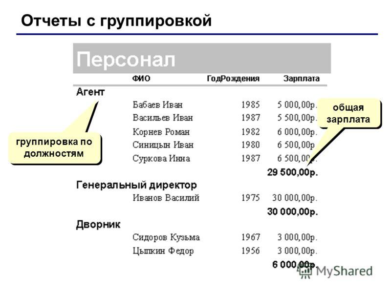 Отчеты с группировкой группировка по должностям общая зарплата