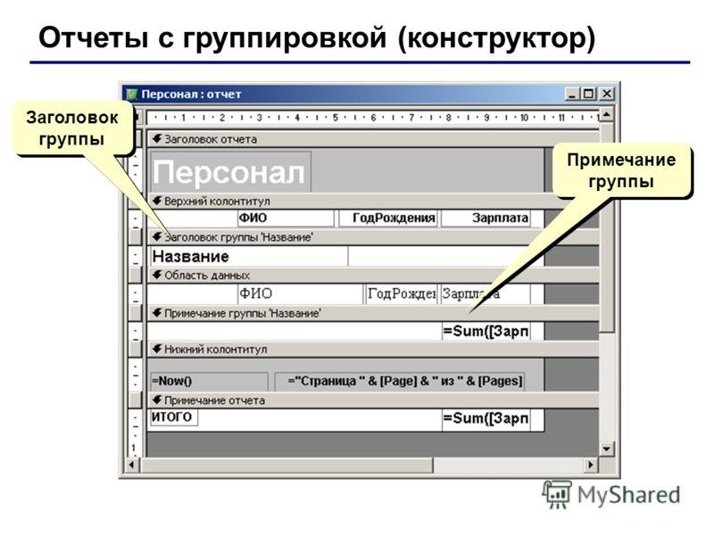 Отчеты с группировкой (конструктор) Заголовок группы Примечание группы
