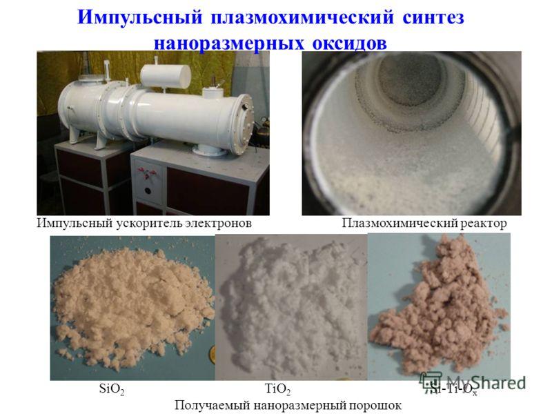 Импульсный плазмохимический синтез наноразмерных оксидов Импульсный ускоритель электронов Плазмохимический реактор SiO 2 TiO 2 Si-Ti-O x Получаемый наноразмерный порошок