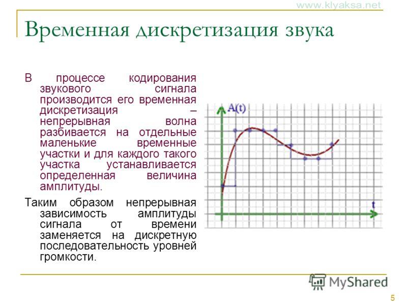 5 Временная дискретизация звука В процессе кодирования звукового сигнала производится его временная дискретизация – непрерывная волна разбивается на отдельные маленькие временные участки и для каждого такого участка устанавливается определенная велич