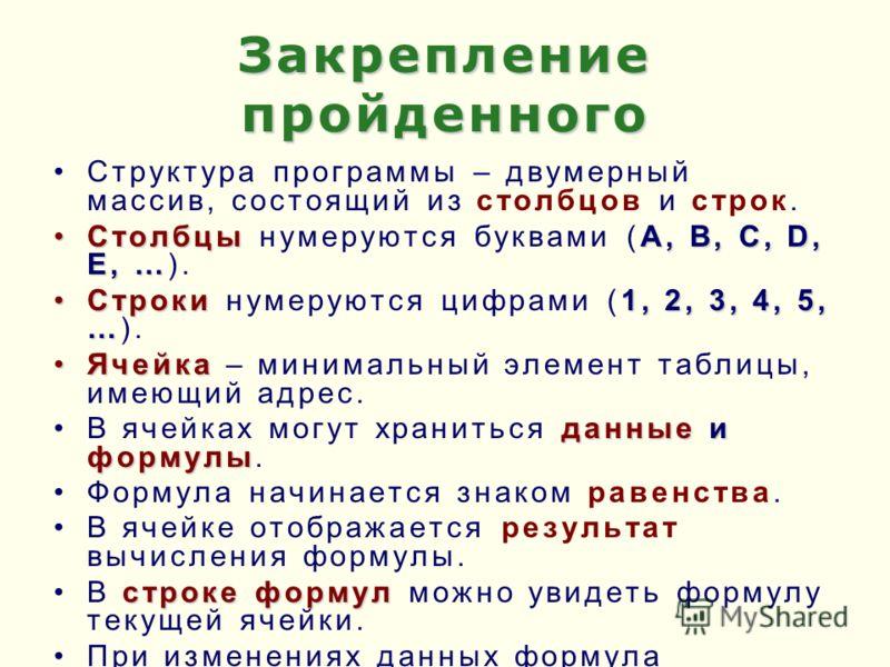 Закрепление пройденного Структура программы – двумерный массив, состоящий из столбцов и строк. СтолбцыA, B, C, D, E, …Столбцы нумеруются буквами (A, B, C, D, E, …). Строки1, 2, 3, 4, 5, …Строки нумеруются цифрами (1, 2, 3, 4, 5, …). ЯчейкаЯчейка – ми
