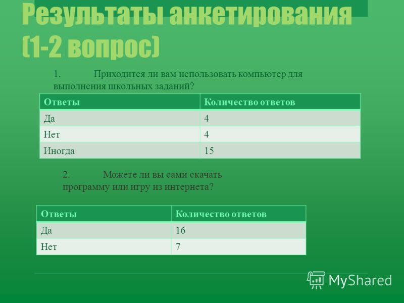 Результаты анкетирования (1-2 вопрос) ОтветыКоличество ответов Да4 Нет4 Иногда15 ОтветыКоличество ответов Да16 Нет7 1.Приходится ли вам использовать компьютер для выполнения школьных заданий? 2.Можете ли вы сами скачать программу или игру из интернет