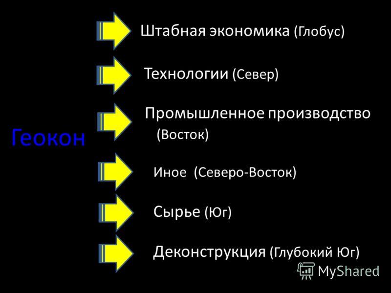 Геокон Штабная экономика (Глобус) Технологии (Север) Промышленное производство (Восток) Иное (Северо-Восток) Сырье (Юг) Деконструкция (Глубокий Юг)