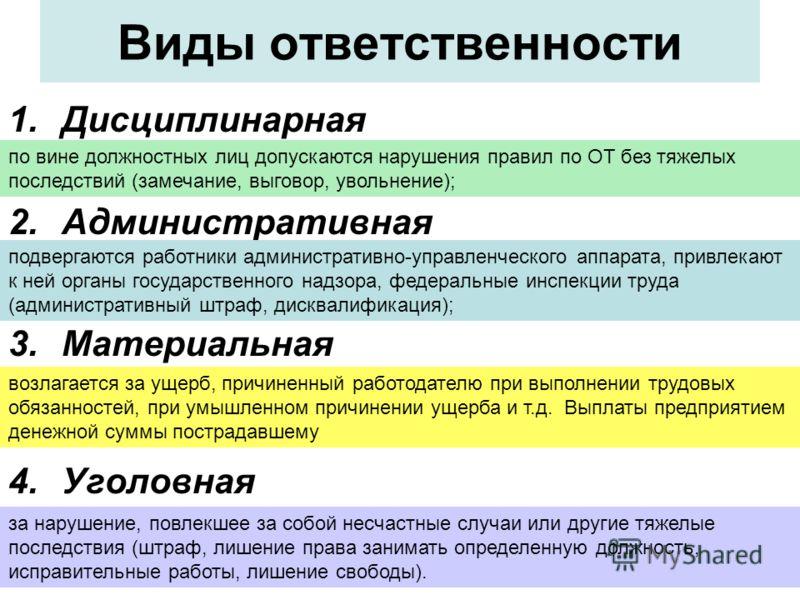 Виды ответственности 1.Дисциплинарная 2.Административная 3.Материальная 4.Уголовная по вине должностных лиц допускаются нарушения правил по ОТ без тяжелых последствий (замечание, выговор, увольнение); подвергаются работники административно-управленче