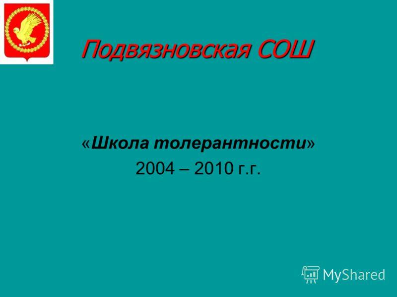 Подвязновская СОШ «Школа толерантности» 2004 – 2010 г.г.