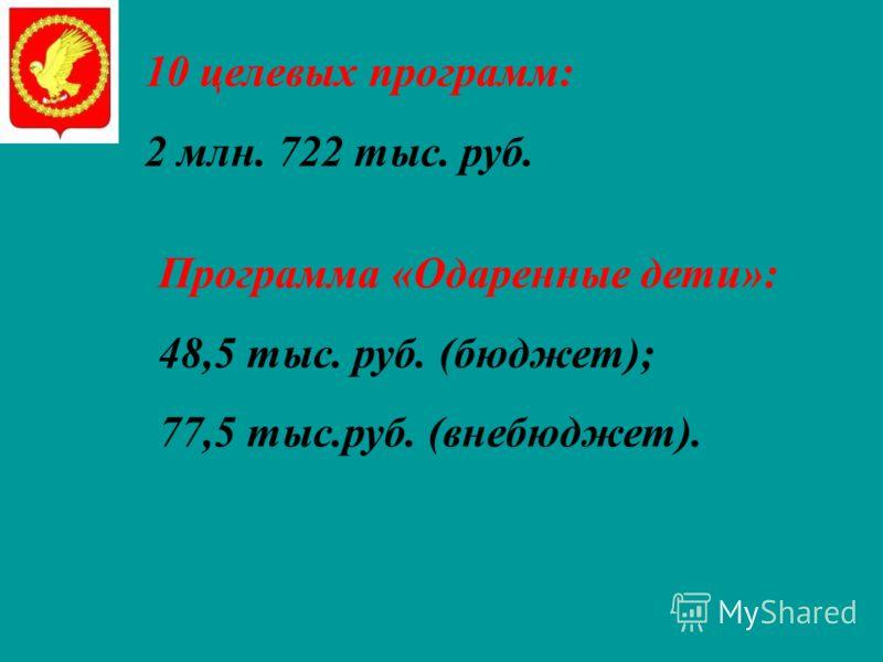 Программа «Одаренные дети»: 48,5 тыс. руб. (бюджет); 77,5 тыс.руб. (внебюджет). 10 целевых программ: 2 млн. 722 тыс. руб.