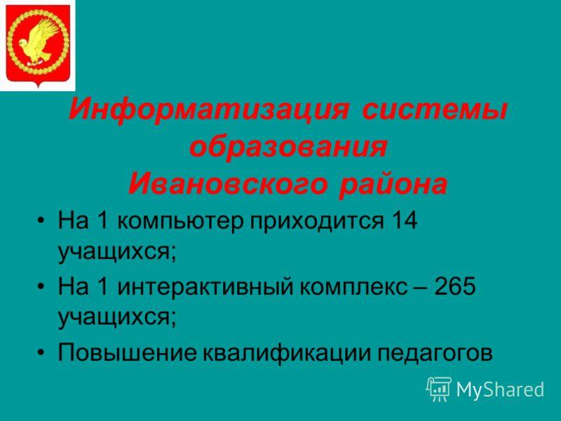 Информатизация системы образования Ивановского района На 1 компьютер приходится 14 учащихся; На 1 интерактивный комплекс – 265 учащихся; Повышение квалификации педагогов