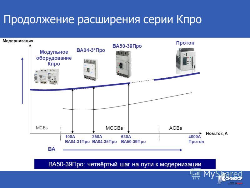 Продолжение расширения серии Кпро MCBs MCCBsACBs 100А ВА04-31Про 250А ВА04-35Про 630А ВА50-39Про 4000А Протон Модульное оборудование Кпро ВА04-3*Про ВА50-39Про Протон ВА Модернизация Ном.ток, А ВА50-39Про: четвёртый шаг на пути к модернизации