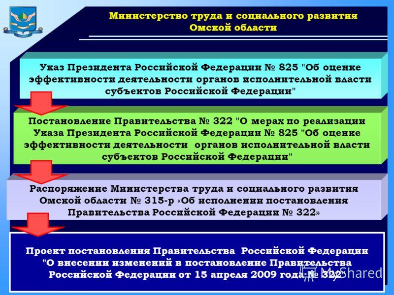 www.themegallery.com Министерство труда и социального развития Омской области Проект постановления Правительства Российской Федерации