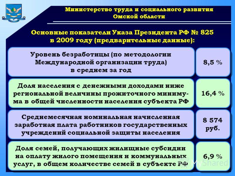 www.themegallery.com Министерство труда и социального развития Омской области Уровень безработицы (по методологии Международной организации труда) в среднем за год Уровень безработицы (по методологии Международной организации труда) в среднем за год