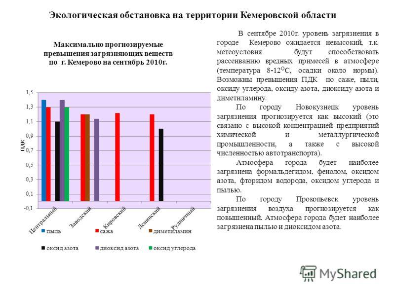 В сентябре 2010г. уровень загрязнения в городе Кемерово ожидается невысокий, т.к. метеоусловия будут способствовать рассеиванию вредных примесей в атмосфере (температура 8-12 О С, осадки около нормы). Возможны превышения ПДК по саже, пыли, оксиду угл