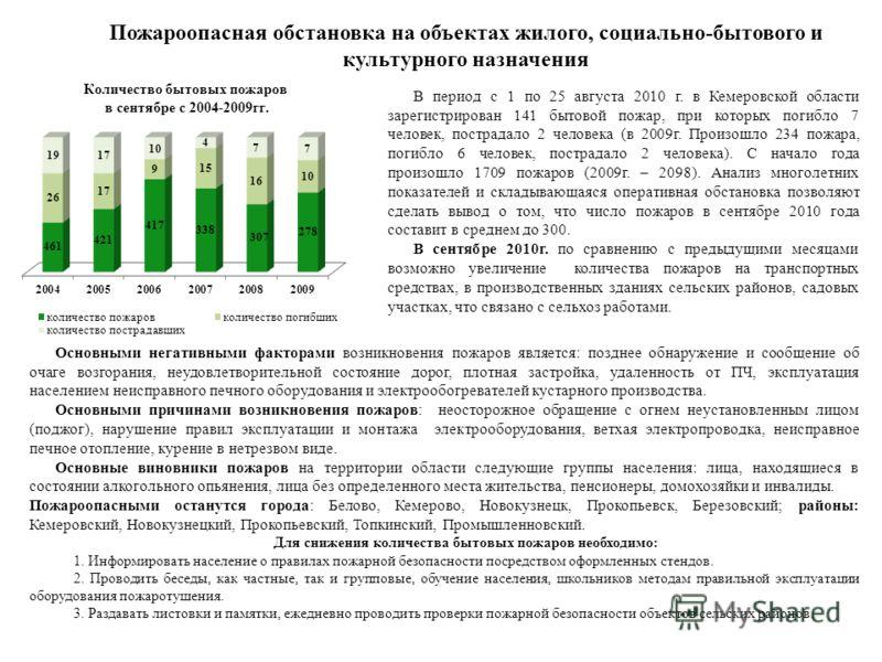 Пожароопасная обстановка на объектах жилого, социально-бытового и культурного назначения В период с 1 по 25 августа 2010 г. в Кемеровской области зарегистрирован 141 бытовой пожар, при которых погибло 7 человек, пострадало 2 человека (в 2009г. Произо