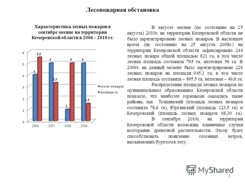 Лесопожарная обстановка В августе месяце (по состоянию на 25 августа) 2010г. на территории Кемеровской области не было зарегистрировано лесных пожаров. В настоящее время (по состоянию на 25 августа 2008г.) на территории Кемеровской области зафиксиров