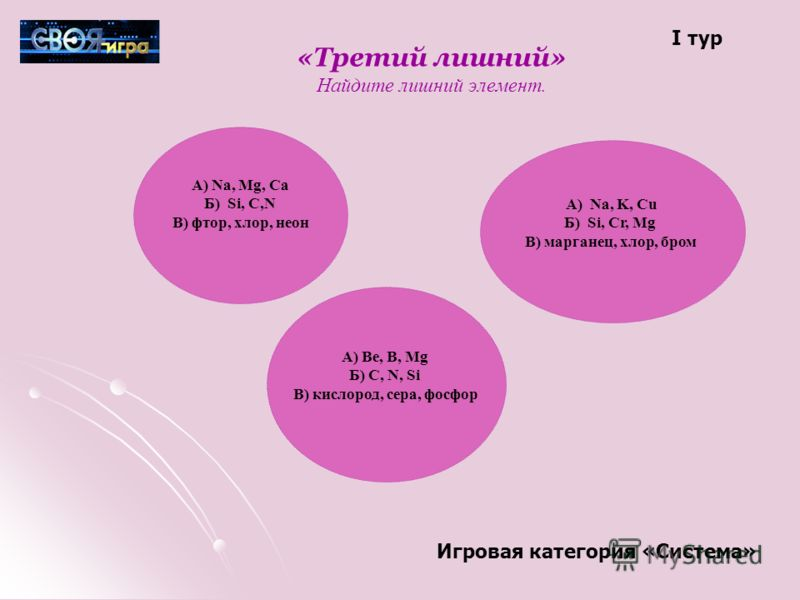 «Третий лишний» Найдите лишний элемент. А) Na, Mg, Ca Б) Si, C,N В) фтор, хлор, неон А) Be, B, Mg Б) C, N, Si В) кислород, сера, фосфор А) Na, K, Cu Б) Si, Cr, Mg В) марганец, хлор, бром I тур Игровая категория «Система»