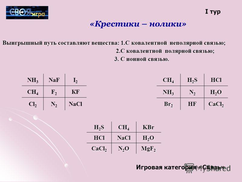 «Крестики – нолики» Выигрышный путь составляют вещества: 1.С ковалентной неполярной связью; 2.С ковалентной полярной связью; 2.С ковалентной полярной связью; 3. С ионной связью. 3. С ионной связью. CH 4 H2SH2SH2SH2SHCl NH 3 N2N2N2N2 H2OH2OH2OH2O Br 2
