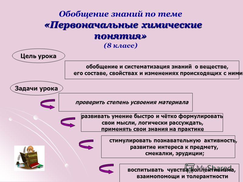 «Первоначальные химические понятия» Обобщение знаний по теме «Первоначальные химические понятия» (8 класс) обобщение и систематизация знаний о веществе, его составе, свойствах и изменениях происходящих с ними Цель урока Задачи урока проверить степень