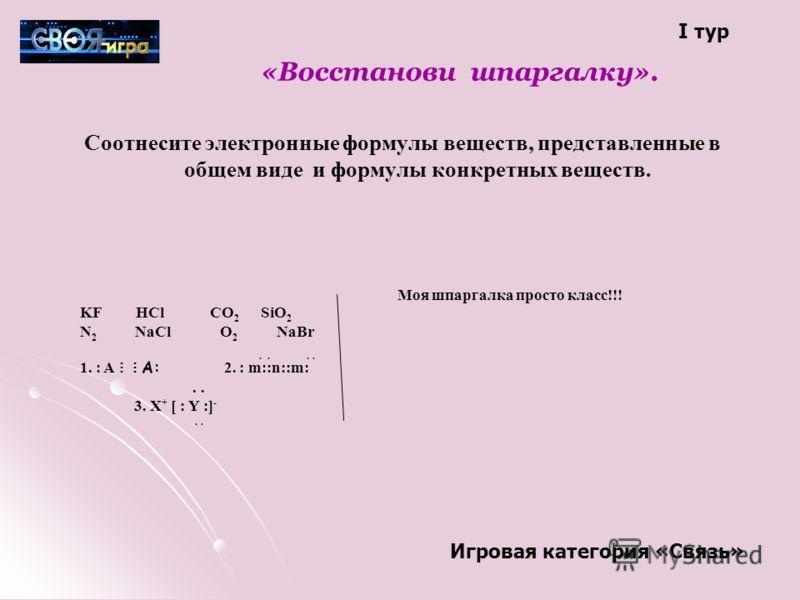 «Восстанови шпаргалку». Соотнесите электронные формулы веществ, представленные в общем виде и формулы конкретных веществ. Моя шпаргалка просто класс!!! KF HCl CO 2 SiO 2 N 2 NaCl O 2 NaBr.... 1. : A A: 2. : m::n::m:.. 3. X + [ : Y :] -.. I тур Игрова