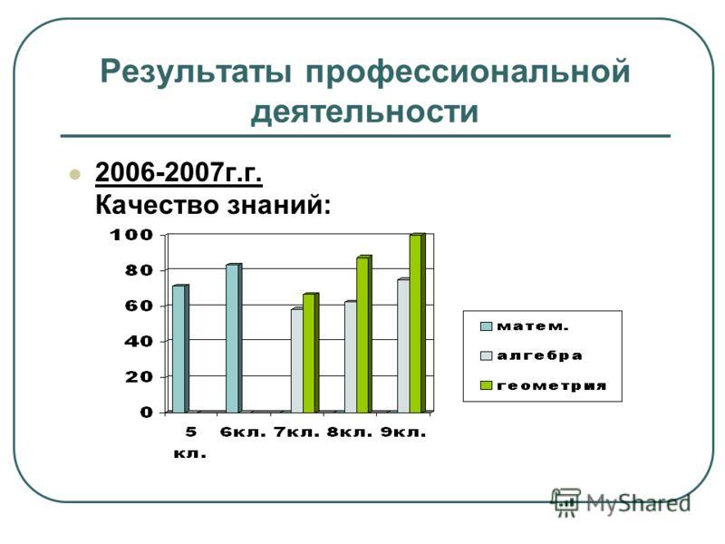Результаты профессиональной деятельности 2006-2007г.г. Качество знаний: