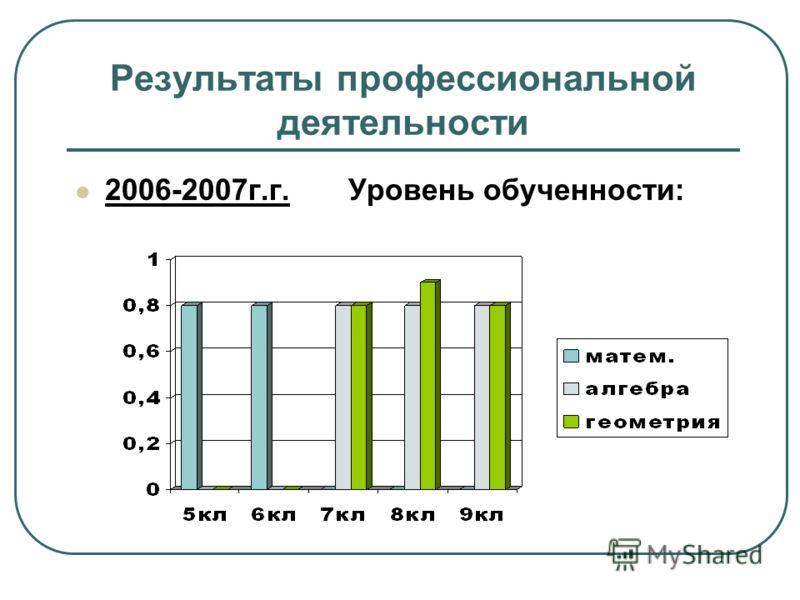 Результаты профессиональной деятельности 2006-2007г.г. Уровень обученности: