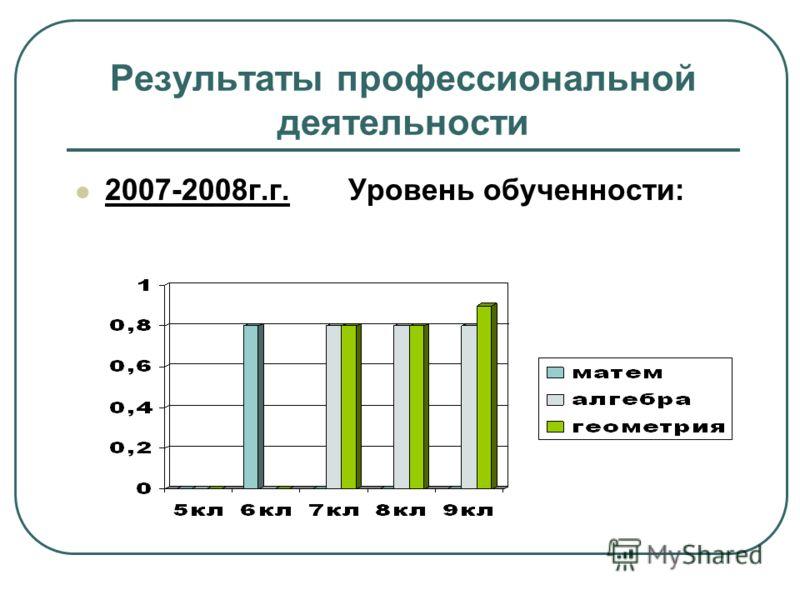 Результаты профессиональной деятельности 2007-2008г.г. Уровень обученности: