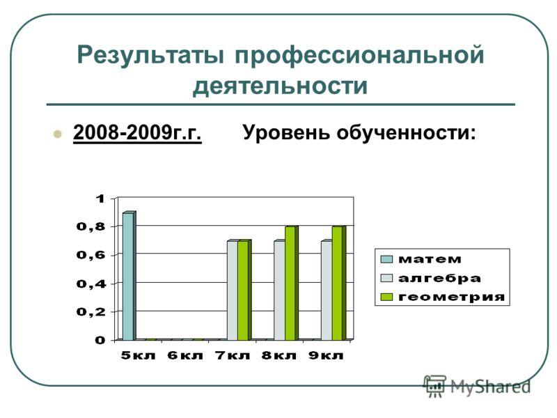 Результаты профессиональной деятельности 2008-2009г.г. Уровень обученности: