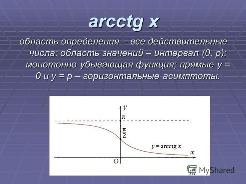 arcctg х область определения – все действительные числа; область значений – интервал (0, p); монотонно убывающая функция; прямые y = 0 и у = p – горизонтальные асимптоты.