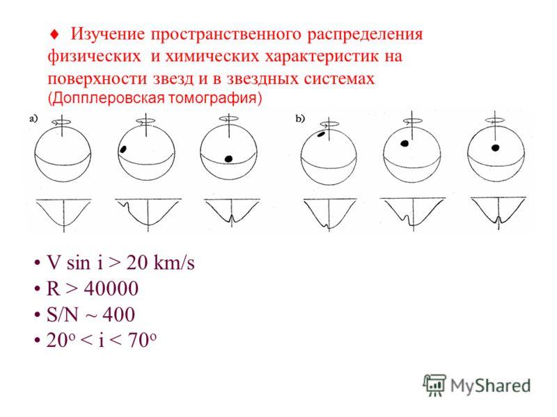 Изучение пространственного распределения физических и химических характеристик на поверхности звезд и в звездных системах (Допплеровская томография) V sin i > 20 km/s R > 40000 S/N ~ 400 20 o < i < 70 o