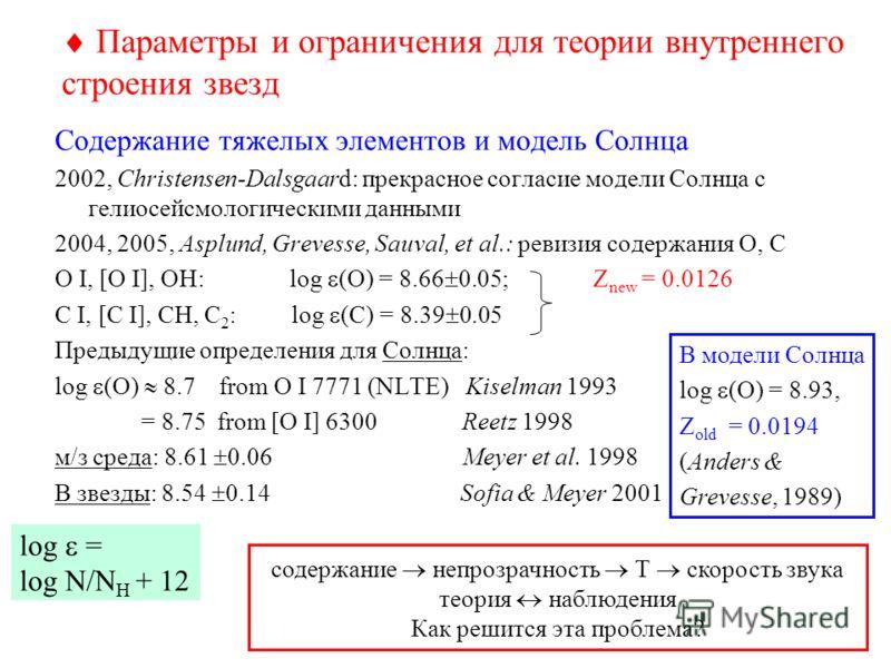Параметры и ограничения для теории внутреннего строения звезд log = log N/N H + 12 Содержание тяжелых элементов и модель Солнца 2002, Christensen-Dalsgaard: прекрасное согласие модели Солнца с гелиосейсмологическими данными 2004, 2005, Asplund, Greve