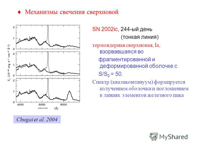 Механизмы свечения сверхновой SN 2002ic, 244-ый день (тонкая линия) термоядерная сверхновая, Ia, взорвавшаяся во фрагментированной и деформированной оболочке с S/S 0 = 50. Спектр (квазиконтинуум) формируется излучением оболочки и поглощением в линиях