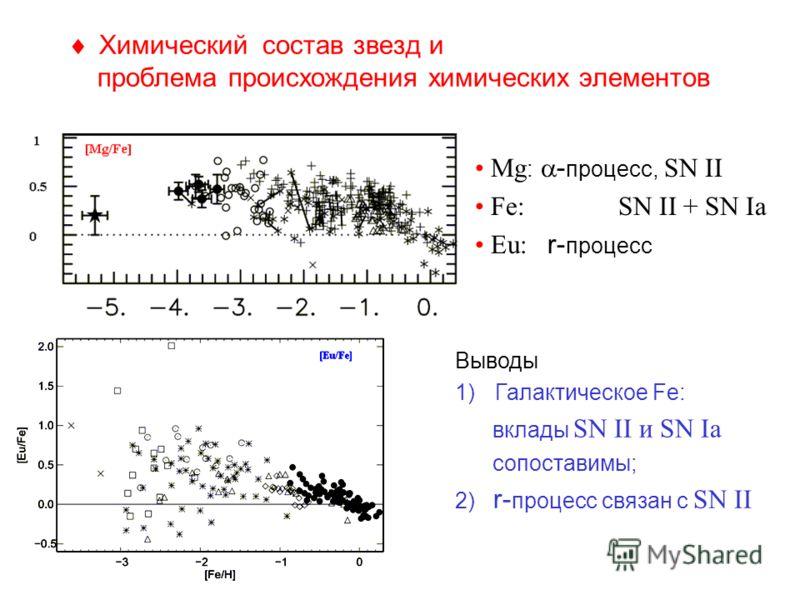 Химический состав звезд и проблема происхождения химических элементов Mg : - процесс, SN II Fe: SN II + SN Ia Eu: r- процесс [Fe/H] Выводы 1)Галактическое Fe: вклады SN II и SN Ia сопоставимы; 2) r- процесс связан с SN II