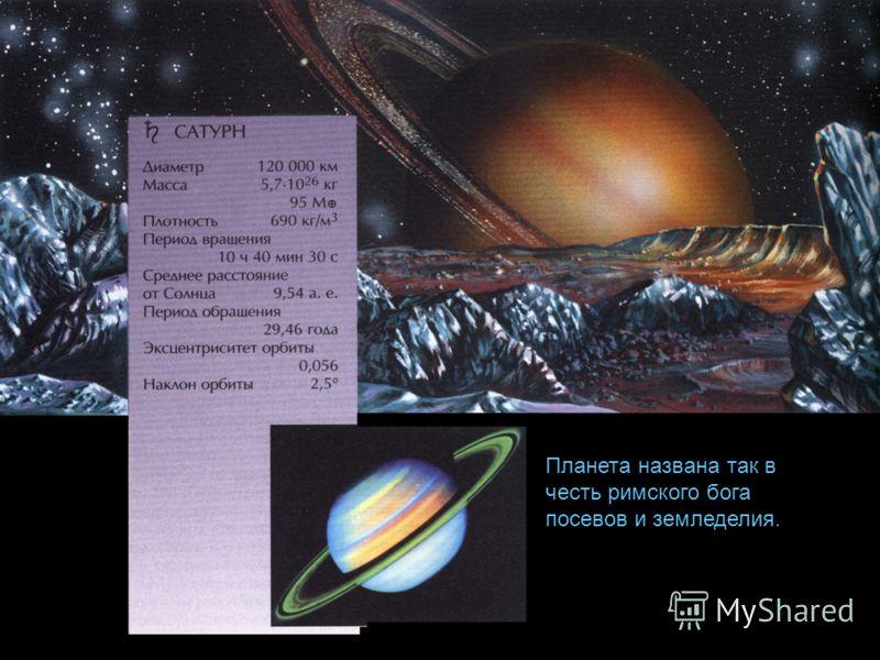 Планета названа так в честь римского бога посевов и земледелия.