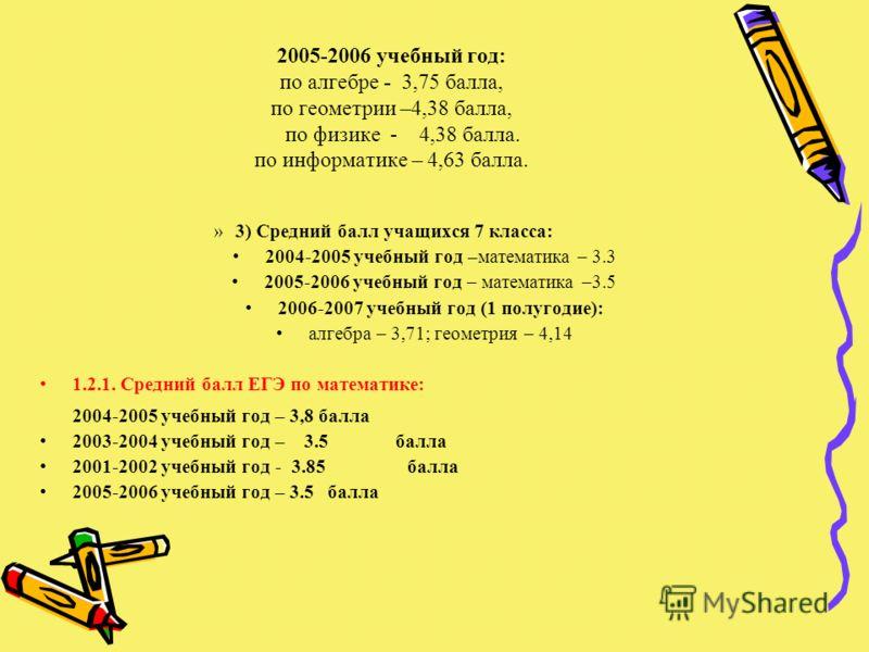 2005-2006 учебный год: по алгебре - 3,75 балла, по геометрии –4,38 балла, по физике - 4,38 балла. по информатике – 4,63 балла. »3) Средний балл учащихся 7 класса: 2004-2005 учебный год –математика – 3.3 2005-2006 учебный год – математика –3.5 2006-20