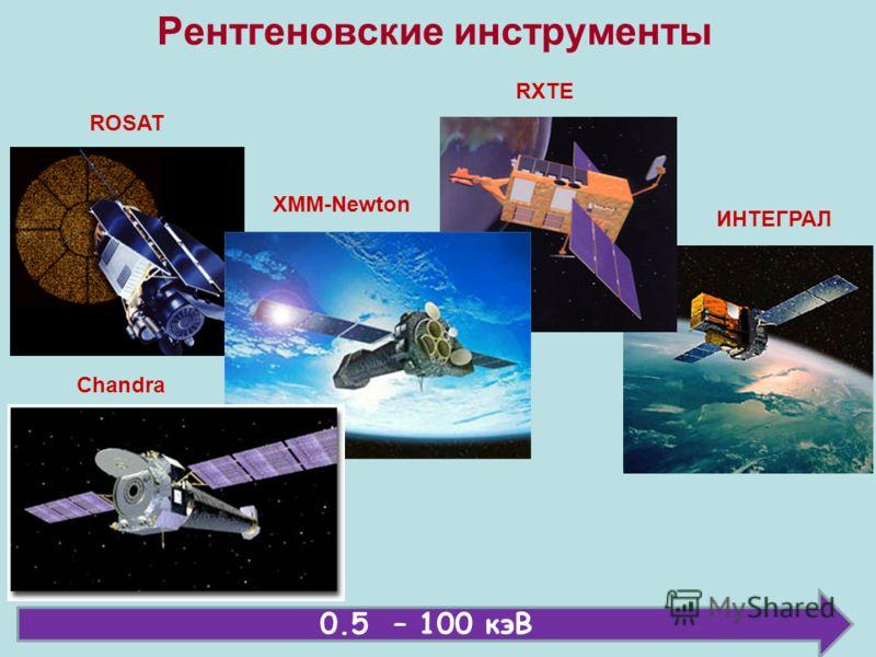 Рентгеновские инструменты ROSAT XMM-Newton RXTE ИНТЕГРАЛ 0.5 – 100 кэВ Chandra