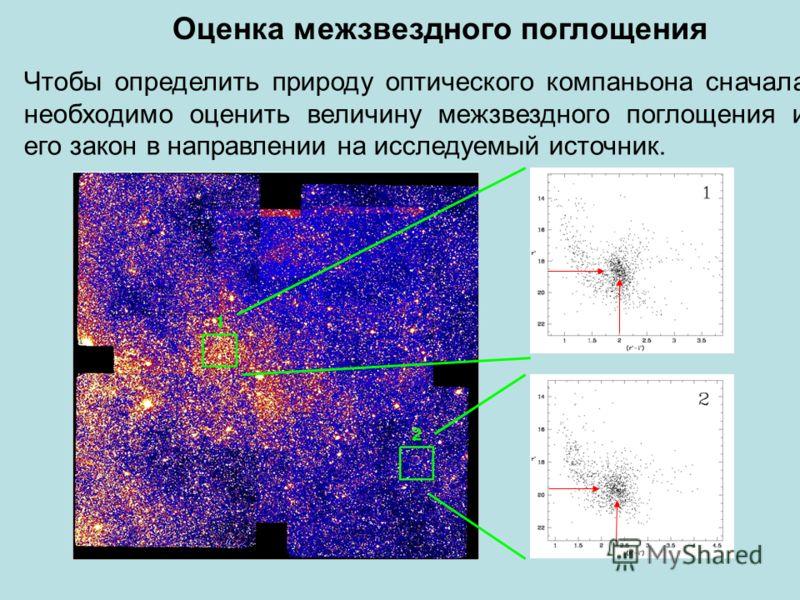 Оценка межзвездного поглощения Чтобы определить природу оптического компаньона сначала необходимо оценить величину межзвездного поглощения и его закон в направлении на исследуемый источник.