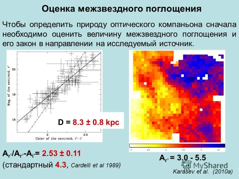 A r /A r -A i = 2.53 ± 0.11 (стандартный 4.3, Cardelli et al 1989 ) D = 8.3 ± 0.8 kpc A r = 3.0 - 5.5 Karasev et al. (2010a) Оценка межзвездного поглощения Чтобы определить природу оптического компаньона сначала необходимо оценить величину межзвездно
