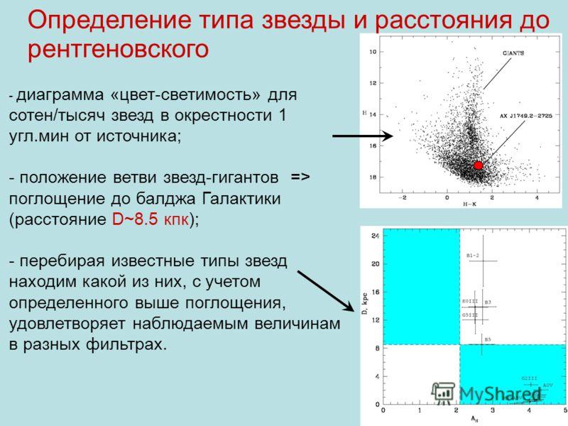 - диаграмма «цвет-светимость» для сотен/тысяч звезд в окрестности 1 угл.мин от источника; - положение ветви звезд-гигантов => поглощение до балджа Галактики (расстояние D~8.5 кпк); - перебирая известные типы звезд находим какой из них, с учетом опред