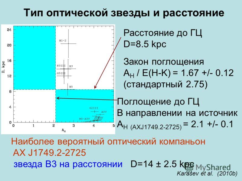 Тип оптической звезды и расстояние Наиболее вероятный оптический компаньон AX J1749.2-2725 звезда B3 на расстоянии D=14 ± 2.5 kpc Karasev et al. (2010b) Расстояние до ГЦ D=8.5 kpc Закон поглощения A H / E(H-K) = 1.67 +/- 0.12 (стандартный 2.75) Погло