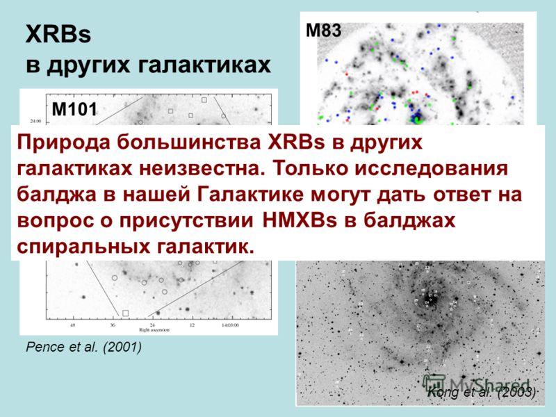 XRBs в других галактиках M101 M83 IC342 Kong et al. (2003) Soria & Wu (2003) Природа большинства XRBs в других галактиках неизвестна. Только исследования балджа в нашей Галактике могут дать ответ на вопрос о присутствии HMXBs в балджах спиральных гал