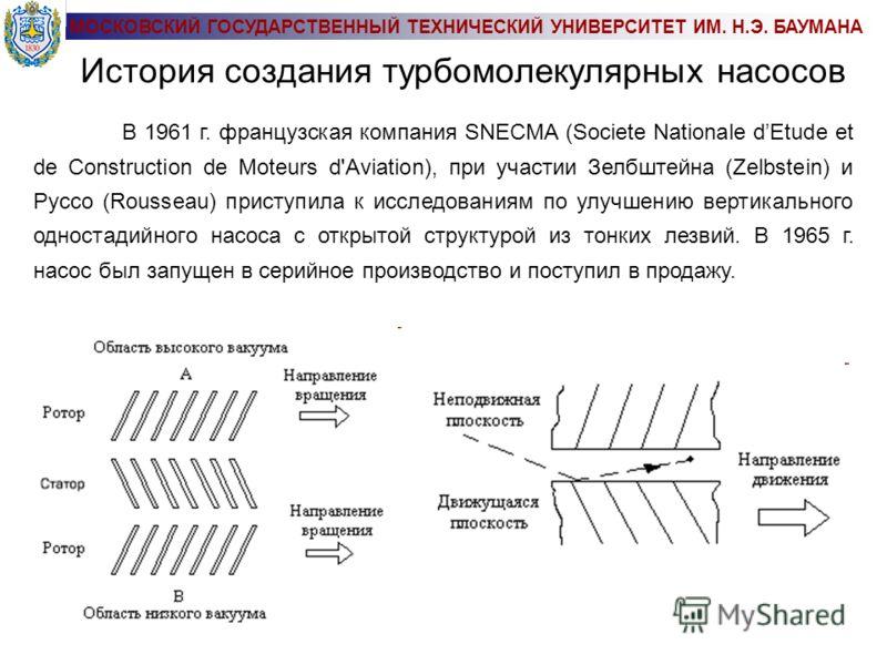 В 1961 г. французская компания SNECMA (Societe Nationale dEtude et de Construction de Moteurs d'Aviation), при участии Зелбштейна (Zelbstein) и Руссо (Rousseau) приступила к исследованиям по улучшению вертикального одностадийного насоса с открытой ст