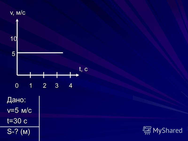 Дано: v=5 м/с t=30 c S-? (м) v, м/с 10 5 t, c t, c 0 1 2 3 4 0 1 2 3 4