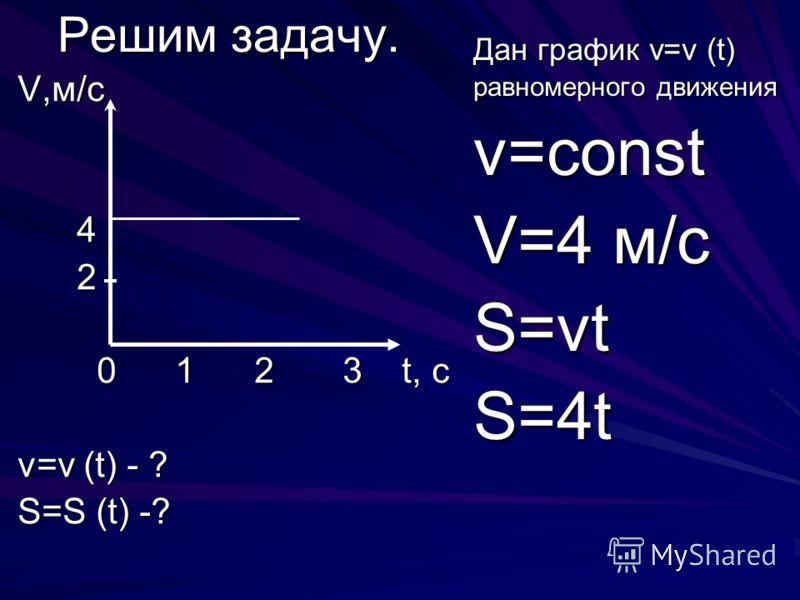 Решим задачу. V,м/с 4 2 2 0 1 2 3 t, c 0 1 2 3 t, c v=v (t) - ? S=S (t) -? Дан график v=v (t) равномерного движения v=const V=4 м/с S=vtS=4t