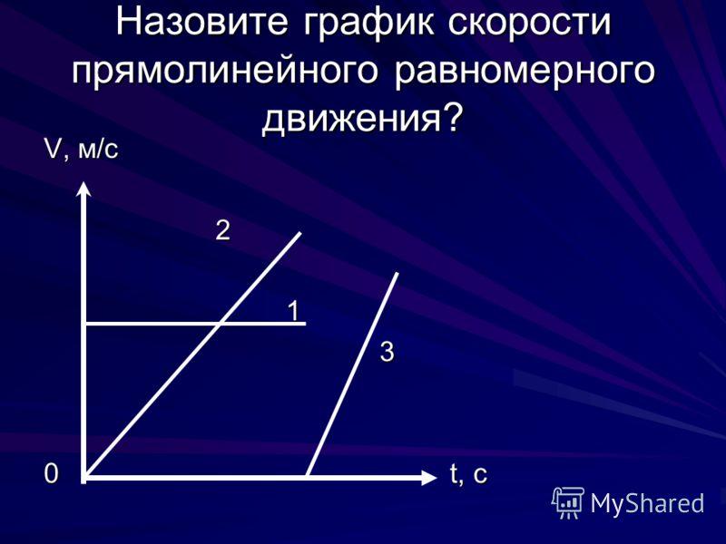 Назовите график скорости прямолинейного равномерного движения? V, м/с 2 1 3 0 t, c