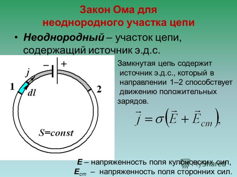 Закон Ома для неоднородного участка цепи Неоднородный – участок цепи, содержащий источник э.д.с. Замкнутая цепь содержит источник э.д.с., который в направлении 1–2 способствует движению положительных зарядов. Е – напряженность поля кулоновских сил, Е