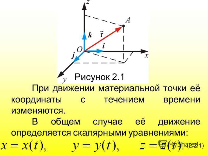 Рисунок 2.1 При движении материальной точки её координаты с течением времени изменяются. В общем случае её движение определяется скалярными уравнениями: (2.2.1)
